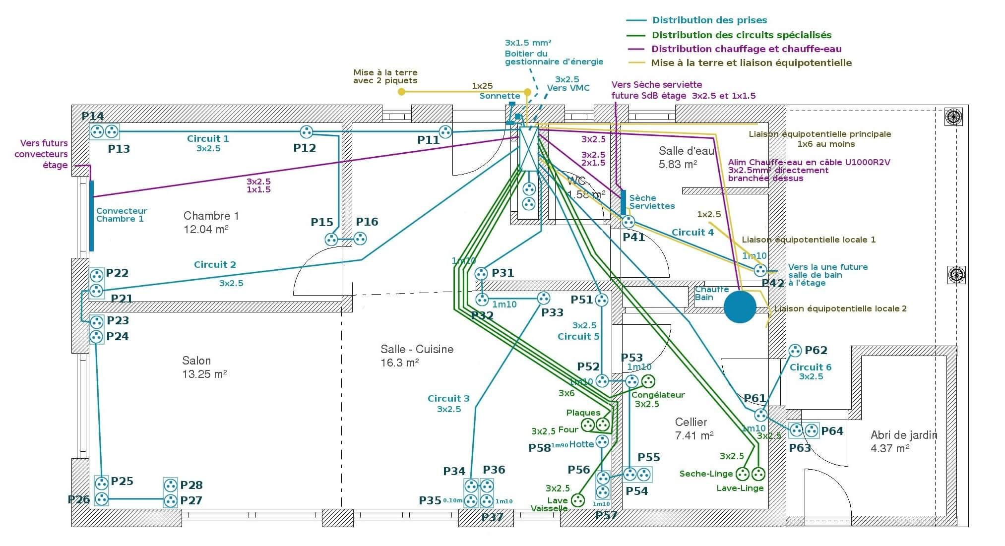 Plan électricité maison distribution alimentation prises