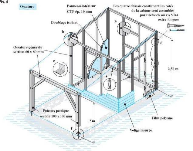 Abri pour jardin avec ossature bois 2m50 - Plans & maisons